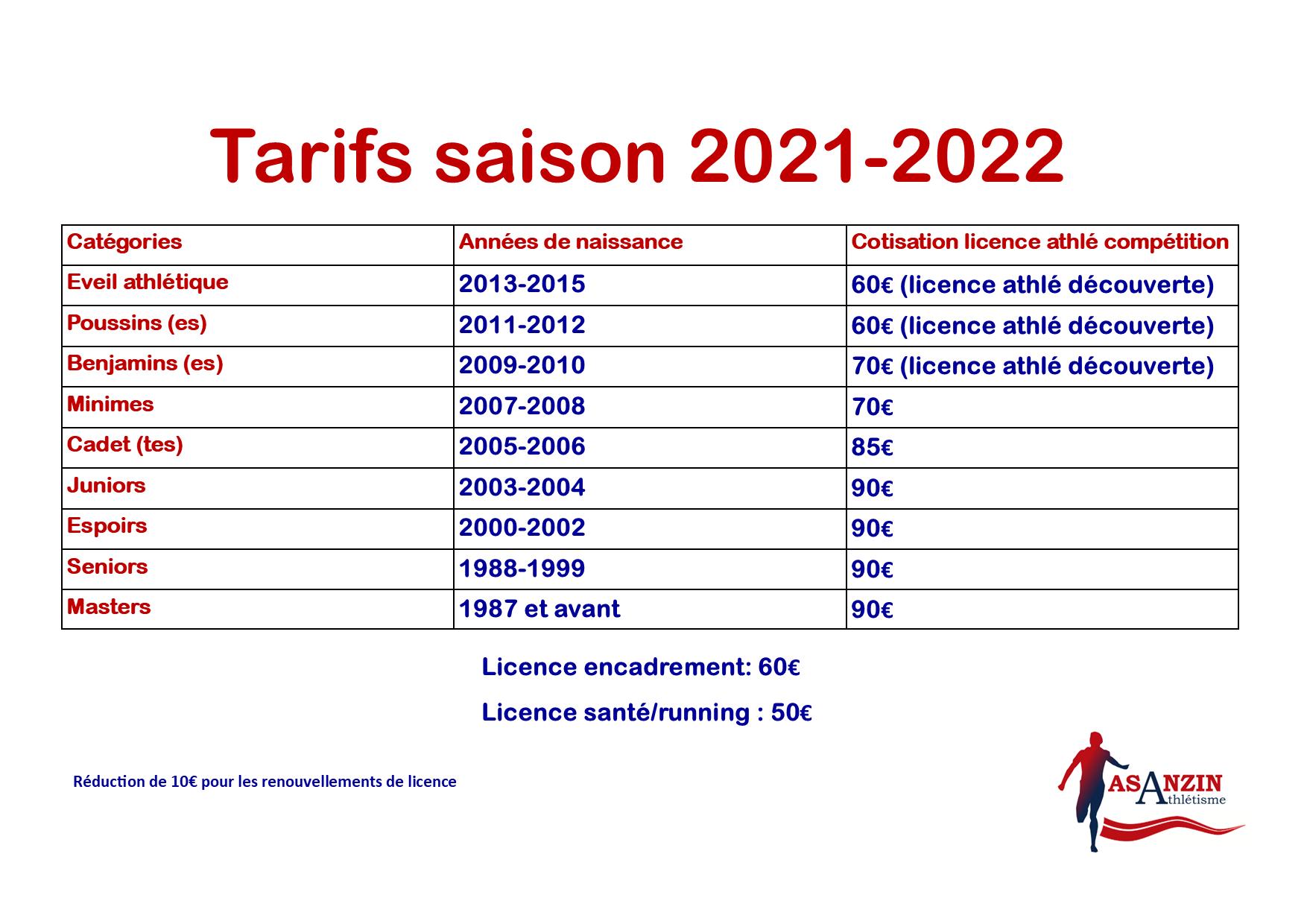 Tarifs licences